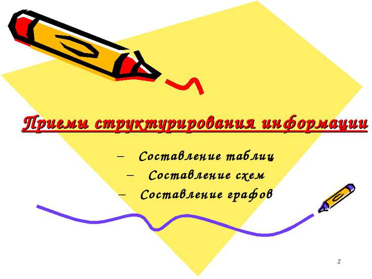 * Приемы структурирования информации Составление таблиц Составление схем Сост...