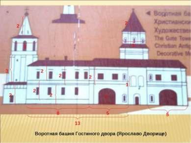 5 5 8 3 2 3 2 1 2 2 3 2 2 2 2 2 Воротная башня Гостиного двора (Ярославо Двор...