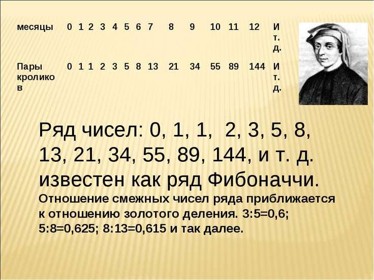 Ряд чисел: 0, 1, 1, 2, 3, 5, 8, 13, 21, 34, 55, 89, 144, и т. д. известен как...