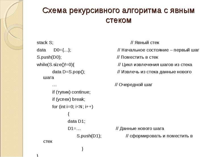 Схема рекурсивного алгоритма с явным стеком stack S; // Явный стек data D0={…...