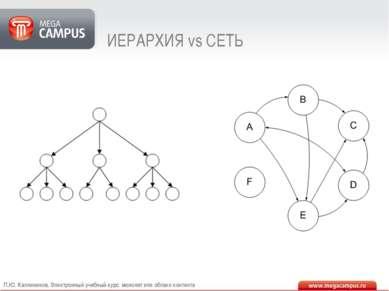 П.Ю. Каллиников. Электронный учебный курс: монолит или облако контента ИЕРАРХ...