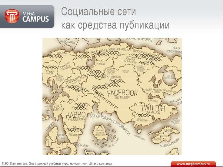 Социальные сети как средства публикации П.Ю. Каллиников. Электронный учебный ...