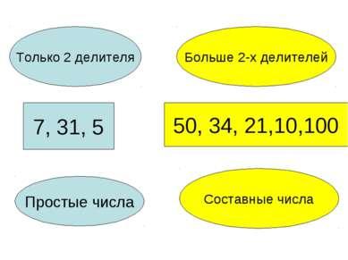 Только 2 делителя Больше 2-х делителей 7, 31, 5 50, 34, 21,10,100 Простые чис...