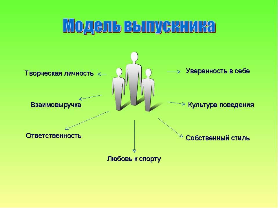 Творческая личность Взаимовыручка Любовь к спорту Уверенность в себе Культура...