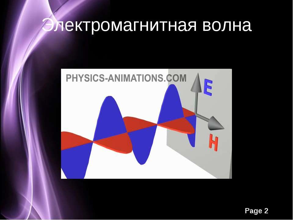 Электромагнитная волна Page *