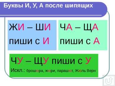 Буквы И, У, А после шипящих ЖИ – ШИ пиши с И ЧА – ЩА пиши с А ЧУ – ЩУ пиши с ...