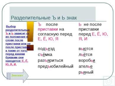 Разделительные Ъ и Ь знак Выбор разделительных Ъ и Ь зависит от их положения ...