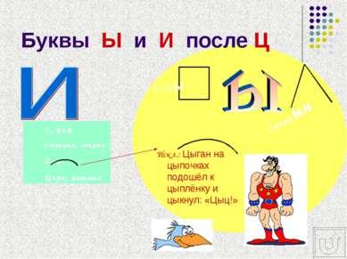 Буквы Ы и И после Ц 1.-ция Станция, лекция 2.-и- Цирк, цитата Искл.: Цыган на...