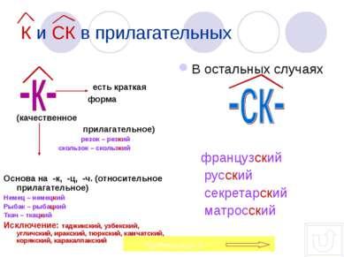 К и СК в прилагательных есть краткая форма (качественное прилагательное) резо...