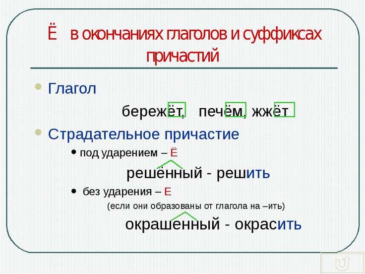 Ё в окончаниях глаголов и суффиксах причастий Глагол бережёт, печём, жжёт Стр...
