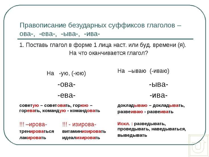 Правописание безударных суффиксов глаголов –ова-, -ева-, -ыва-, -ива- 1. Пост...