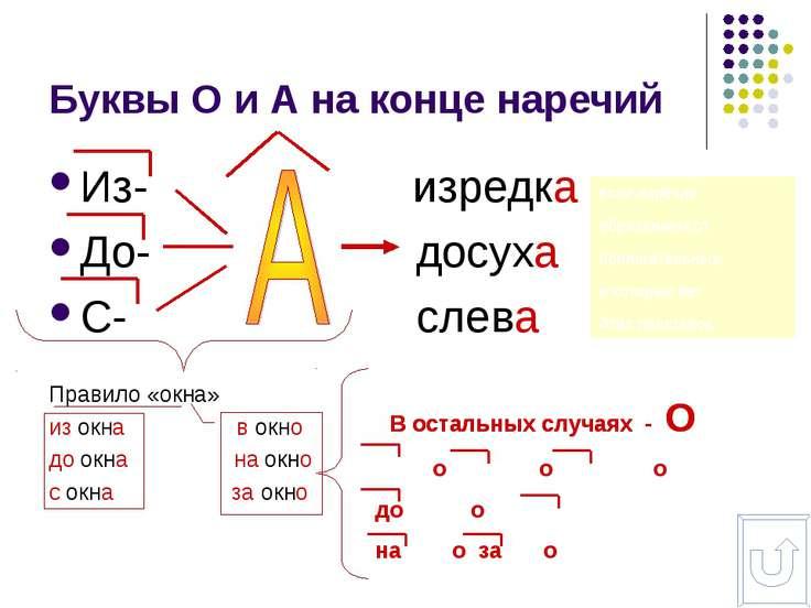Буквы О и А на конце наречий Из- изредка До- досуха С- слева Правило «окна» и...
