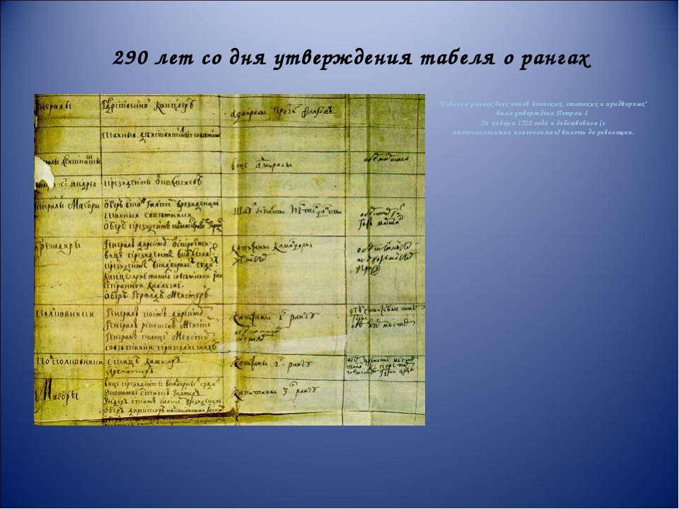 """290 лет со дня утверждения табеля о рангах """"Табельорангахвсех чиноввоинск..."""