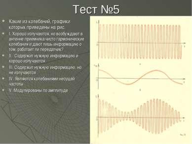 Тест №5 Какие из колебаний, графики которых приведены на рис. I. Хорошо излуч...