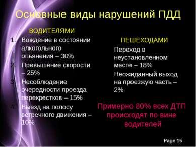 Основные виды нарушений ПДД ВОДИТЕЛЯМИ Вождение в состоянии алкогольного опья...