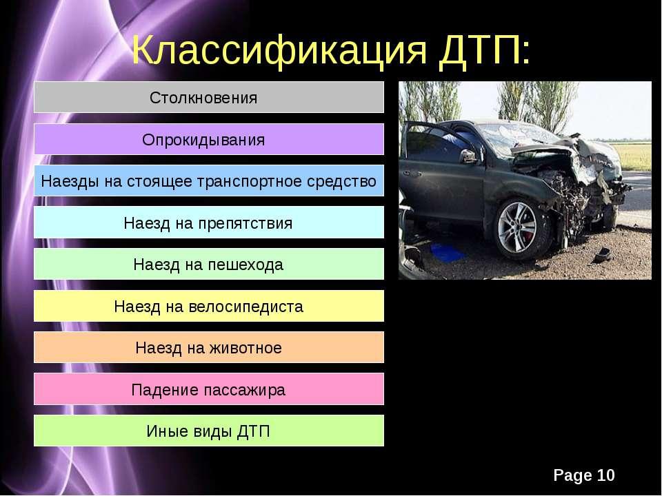 Классификация ДТП: Столкновения Опрокидывания Наезды на стоящее транспортное ...