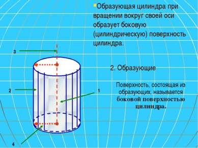 Образующая цилиндра при вращении вокруг своей оси образует боковую (цилиндрич...