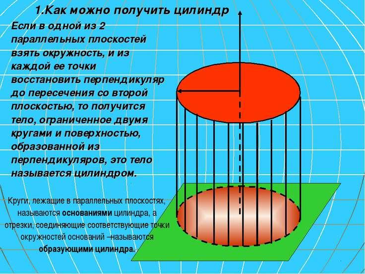 Если в одной из 2 параллельных плоскостей взять окружность, и из каждой ее то...