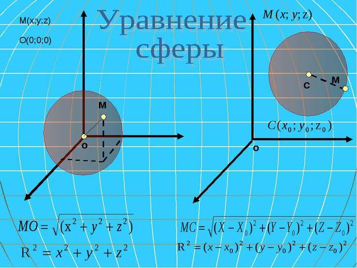 о о м м с О(0;0;0) M(x;y;z)