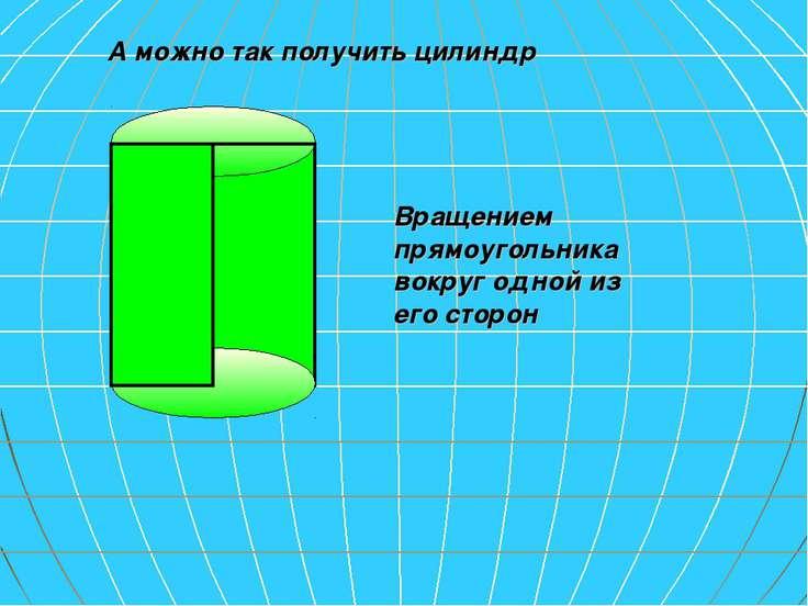 А можно так получить цилиндр Вращением прямоугольника вокруг одной из его сторон