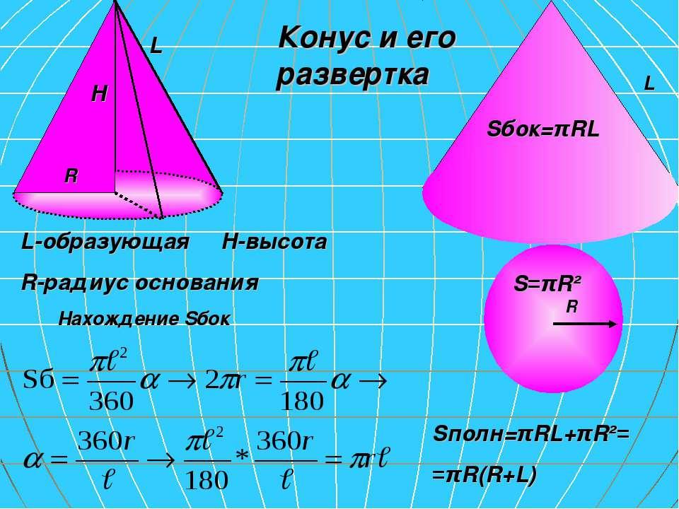 Конус и его развертка L H R L-образующая H-высота R-радиус основания L R Sбок...