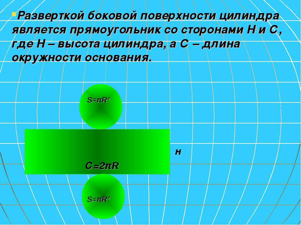 Разверткой боковой поверхности цилиндра является прямоугольник со сторонами Н...
