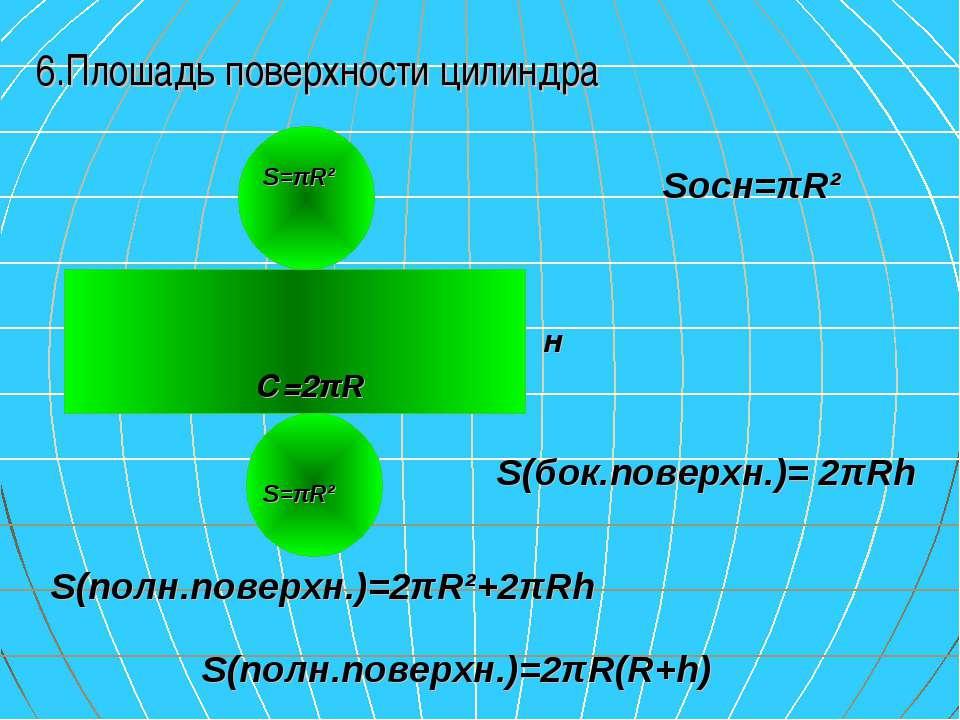 6.Плошадь поверхности цилиндра S(полн.поверхн.)=2πR(R+h) S(бок.поверхн.)= 2πR...