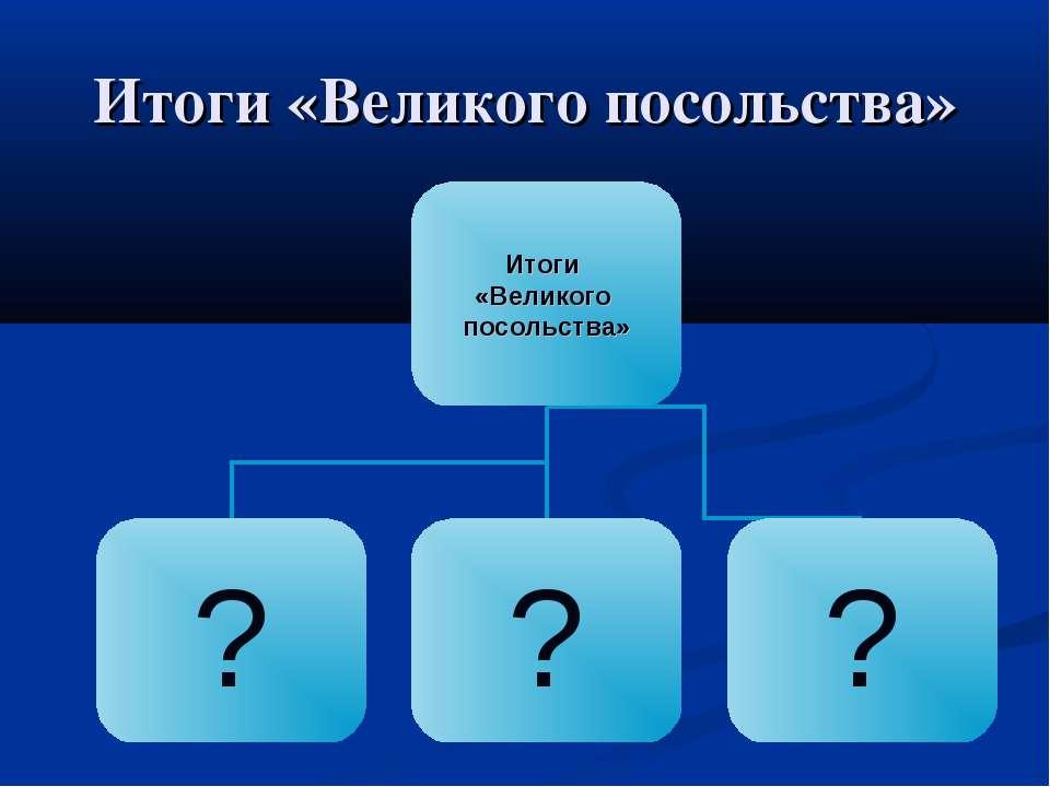 Итоги «Великого посольства»