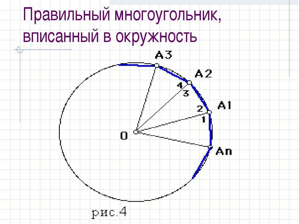 Правильный многоугольник, вписанный в окружность