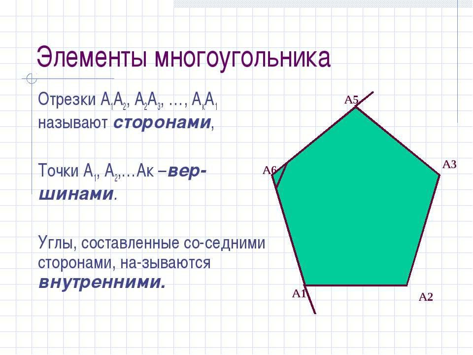 Элементы многоугольника Отрезки А1А2, А2А3, …, АкА1 называют сторонами, Точки...