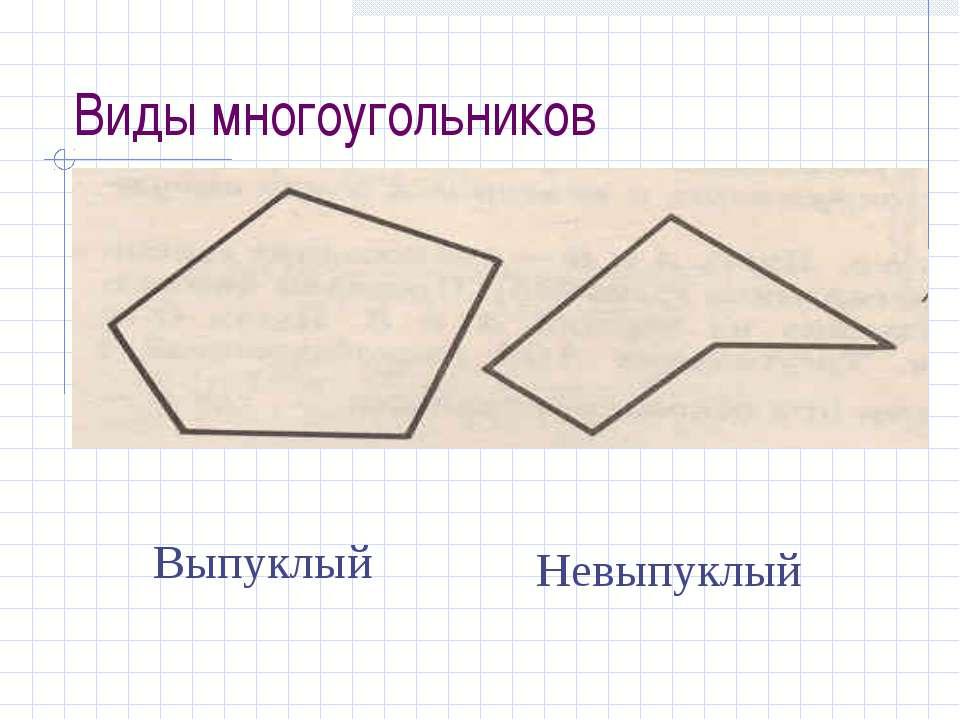 Виды многоугольников Выпуклый Невыпуклый