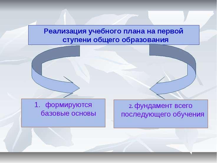 2. фундамент всего последующего обучения формируются базовые основы Реализаци...