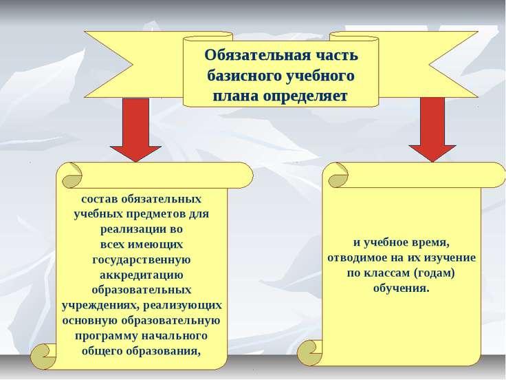 Обязательная часть базисного учебного плана определяет состав обязательных уч...