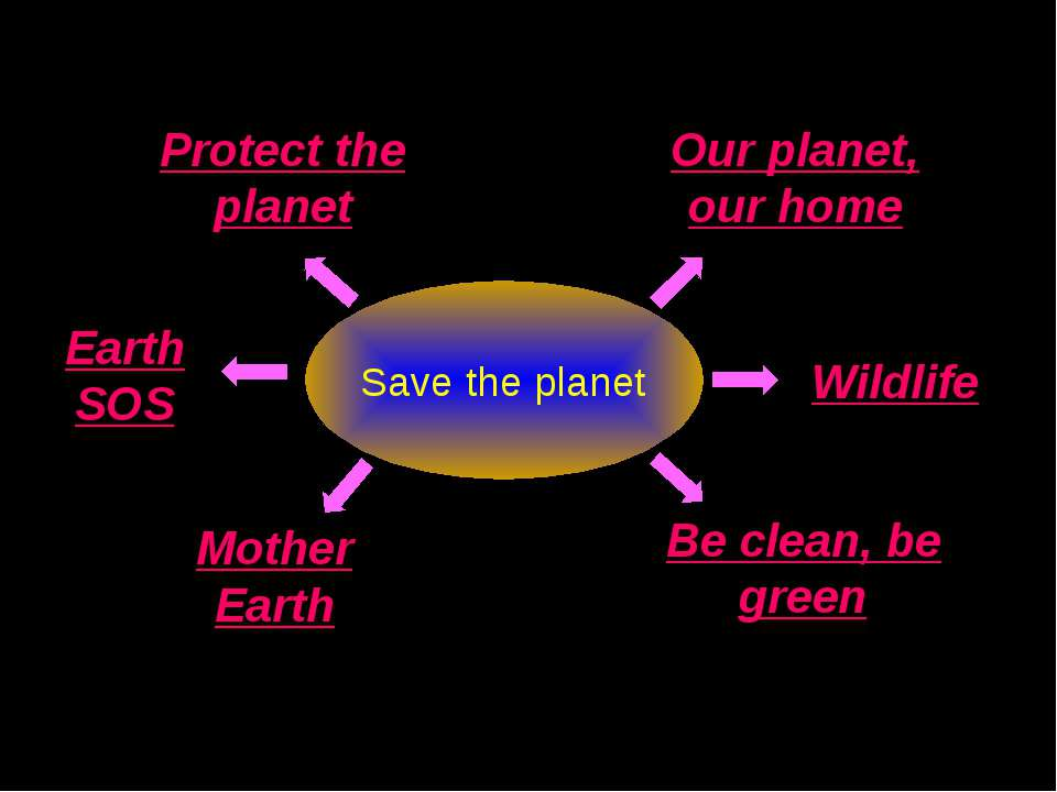 Save the planet Protect the planet Earth SOS Mother Earth Be clean, be green ...