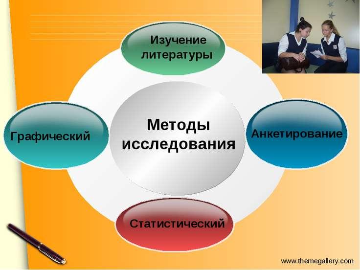 Методы исследования Изучение литературы Графический Анкетирование Статистичес...