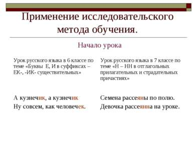 Применение исследовательского метода обучения. Начало урока Урок русского язы...
