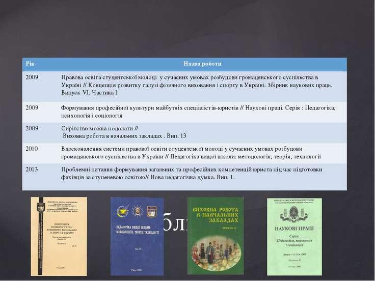 Публікації Рік Назва роботи 2009 Правова освіта студентськоїмолоді у сучасних...