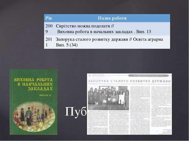 Публікації Рік Назва роботи 2009 Сирітствоможнаподолати// Виховнаробота внача...