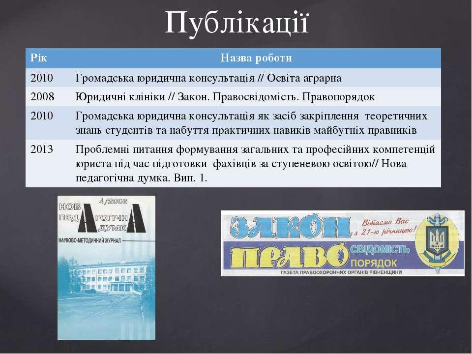 Публікації Рік Назва роботи 2010 Громадська юридичнаконсультація // Освіта аг...