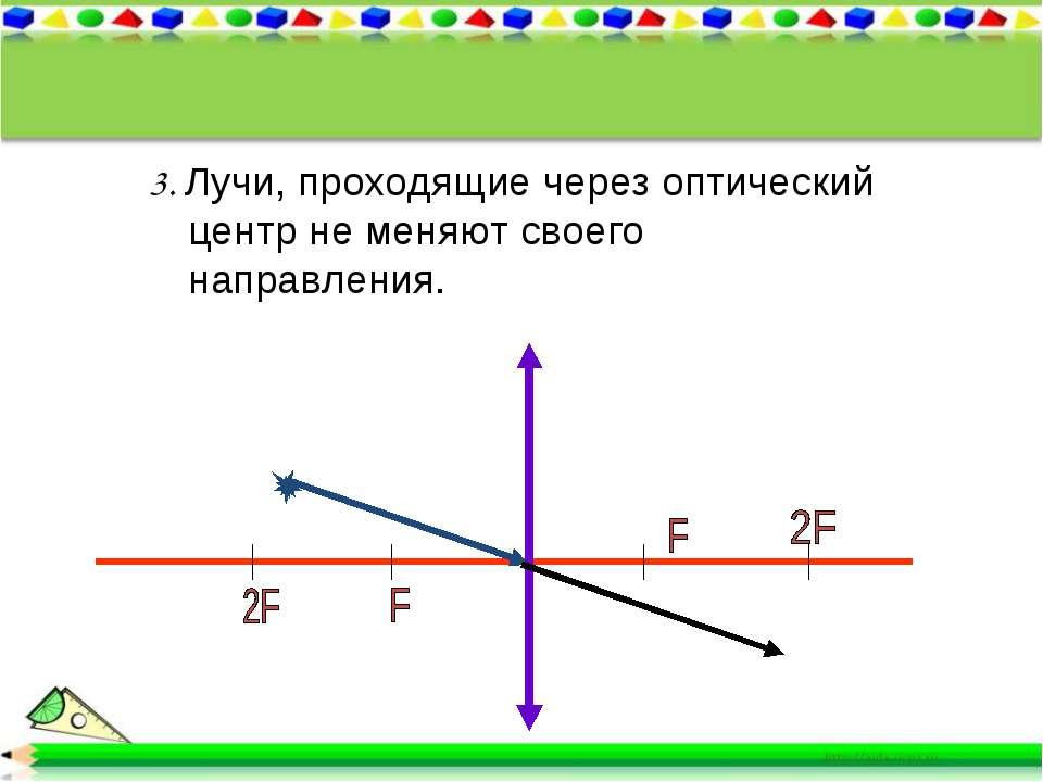 3. Лучи, проходящие через оптический центр не меняют своего направления.