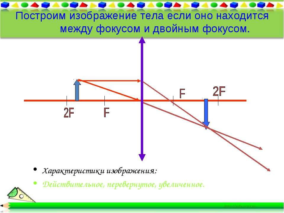 Построим изображение тела если оно находится между фокусом и двойным фокусом....