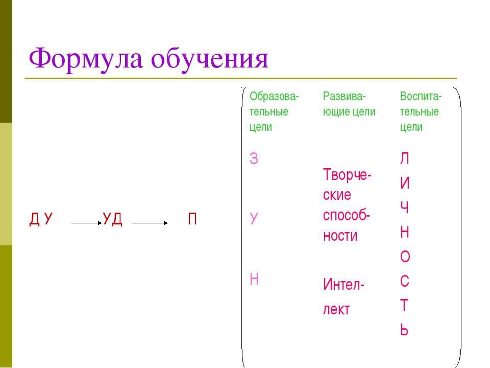 Формула обучения