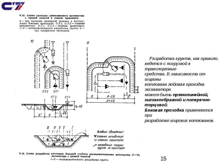 Разработка грунта, как правило, ведется с погрузкой в транспортные средства. ...