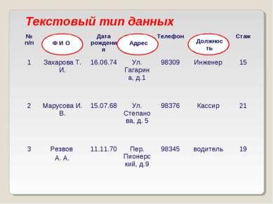 Текстовый тип данных Ф И О Адрес Должность № п/п Дата рождения Телефон Стаж 1...