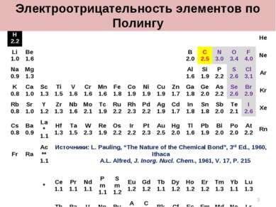 Электроотрицательность элементов по Полингу * 1 2 3 4 5 6 7 8 9 10 11 12 13 1...