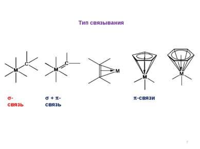 * Тип связывания -связь + -связь -связи