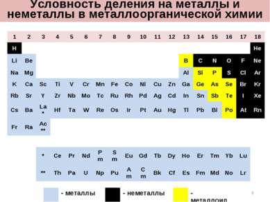 Условность деления на металлы и неметаллы в металлоорганической химии * 1 2 3...