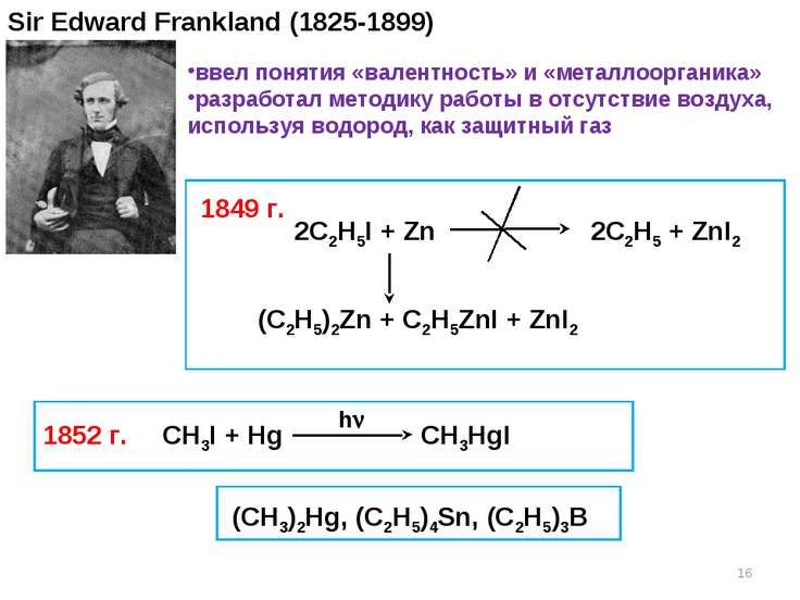 Sir Edward Frankland (1825-1899) 2C2H5I + Zn 2C2H5 + ZnI2 1849 г. 1852 г. вве...