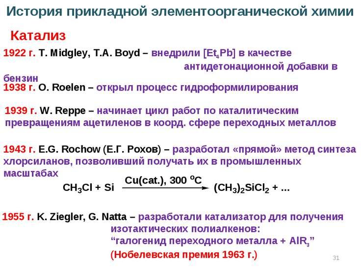 * История прикладной элементоорганической химии Катализ 1922 г. T. Midgley, T...