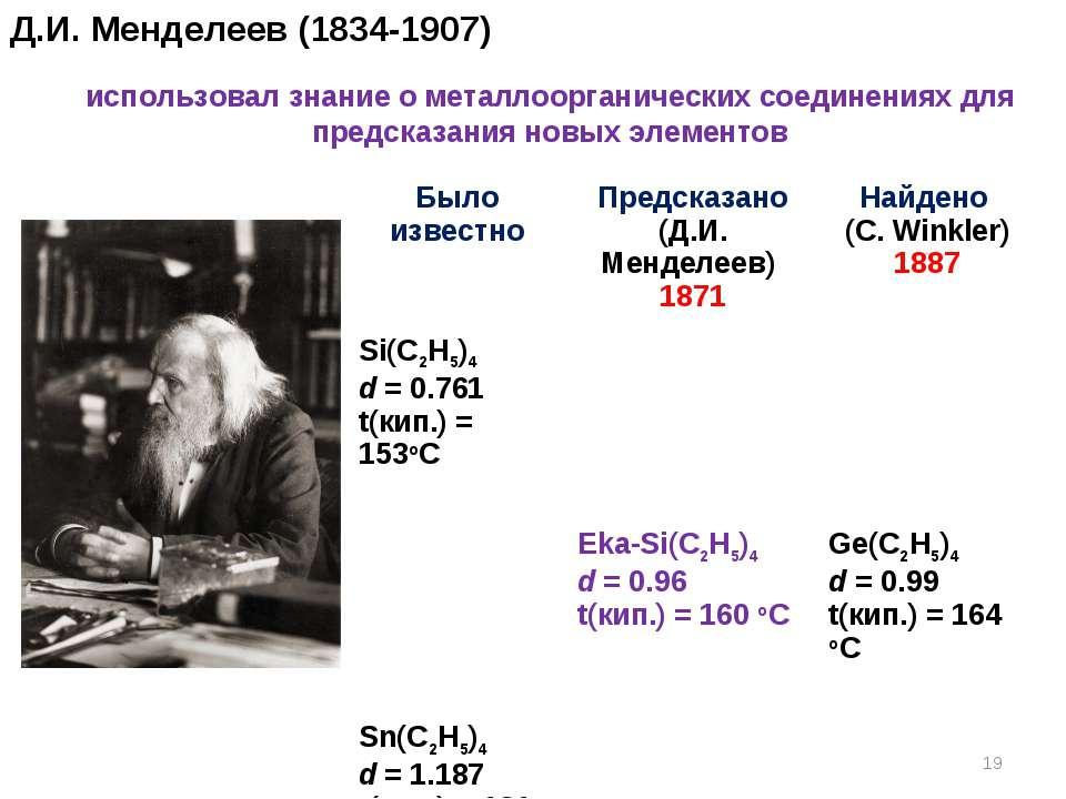 Д.И. Менделеев (1834-1907) использовал знание о металлоорганических соединени...